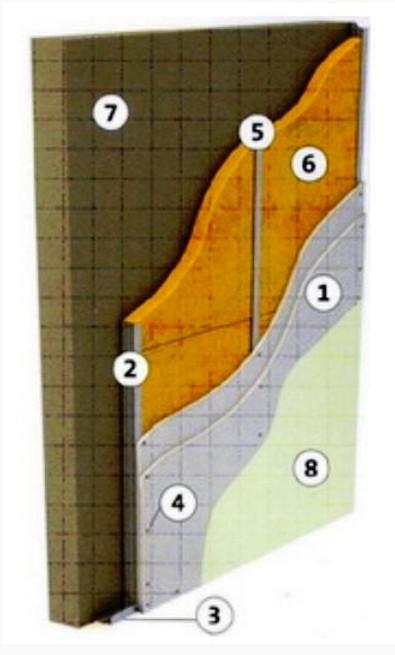 Теплоизоляции нанесение краскопультом жидкой